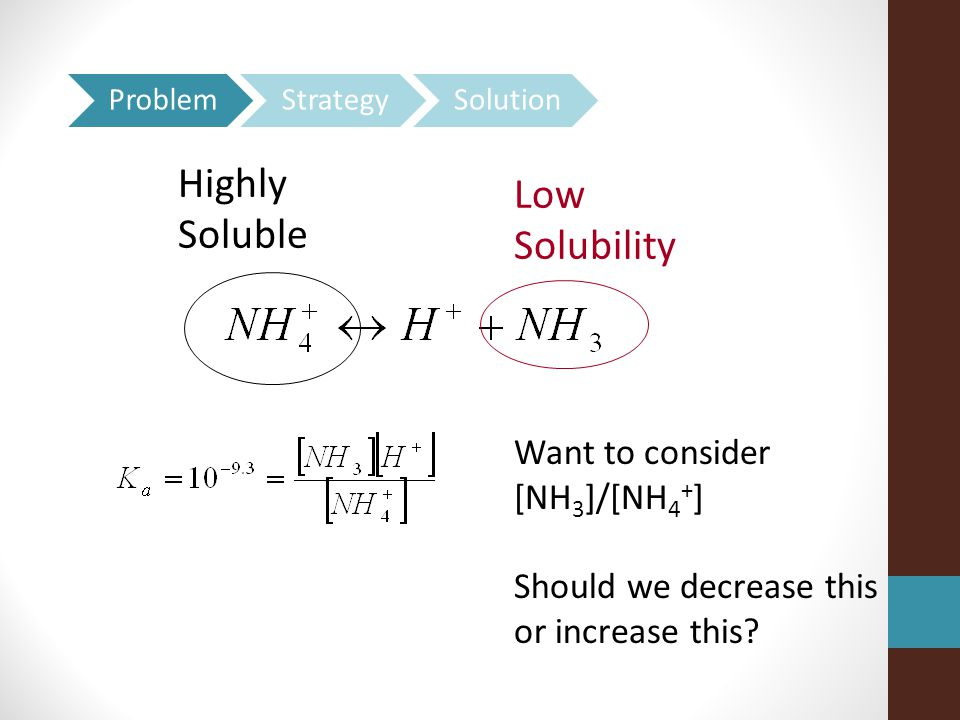 Highly Low Soluble Solubility Want to consider [NH3]/[NH4+]